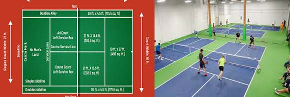 Dimensions of Pickleball Court